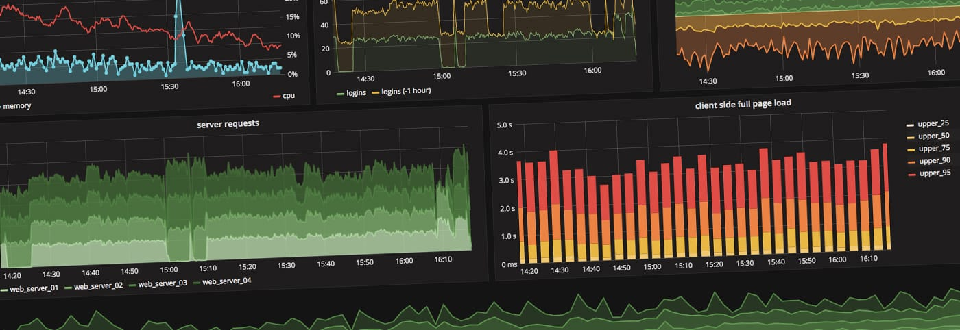 Geschäftsmodell durch IoT-Daten optimieren